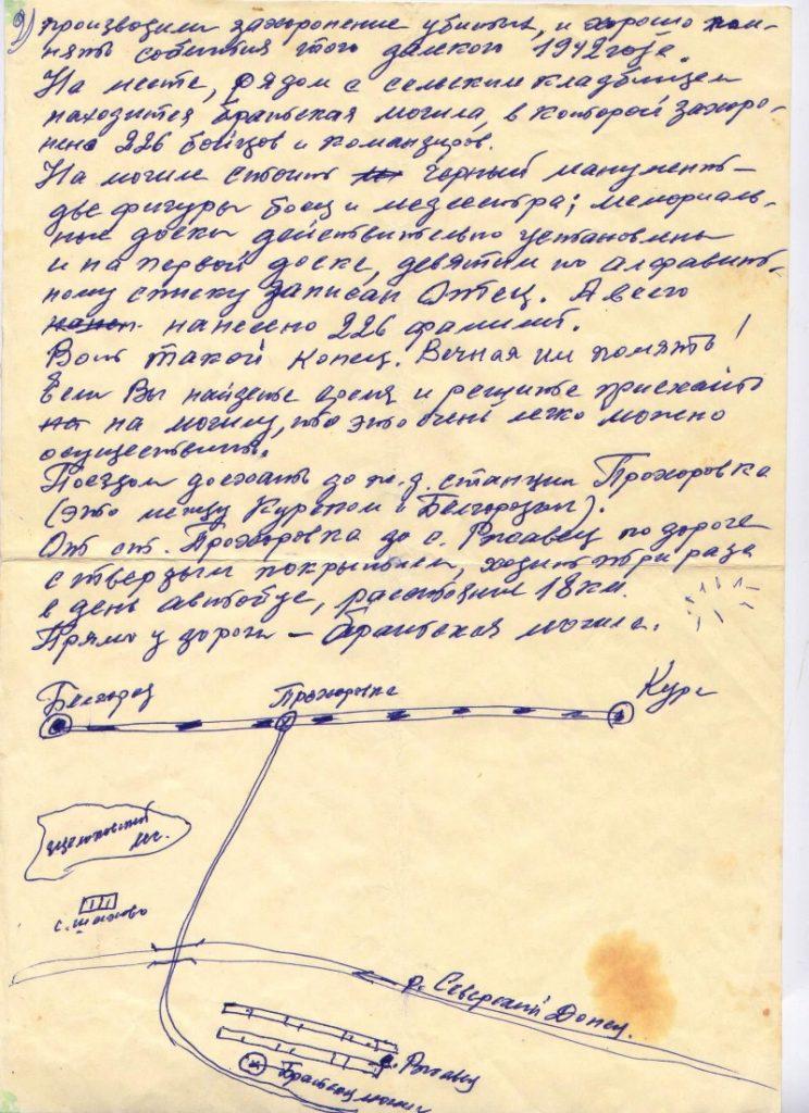 Ржавец Бой 1942 карта